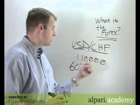 What is Forex and how does It work?