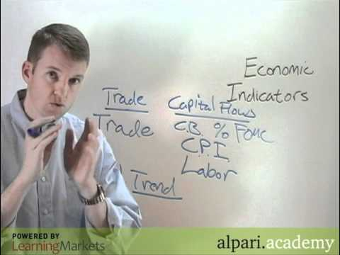 Video thumbnail for youtube video Forex Economic Indicators - [FOREX VIDEO]