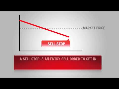 Video thumbnail for youtube video Forex Order Types