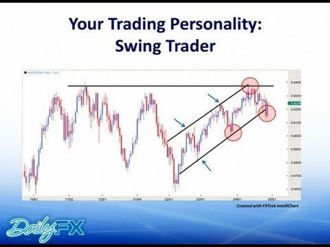 Video thumbnail for youtube video Forex Trade Planning - What is Forex - FREE FOREX VIDEOS