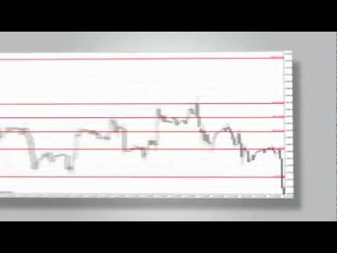 Video thumbnail for youtube video Technical Analysis in FX - What is Forex ?
