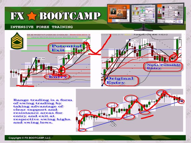 Video thumbnail for vimeo video Basic Training: Video 7 - What is Forex ?