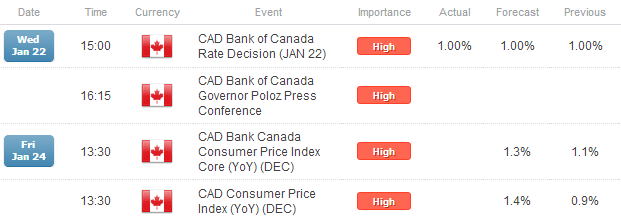 Bank_of_Canada_Holds_Rates_Downside_Inflation_Risks_Noted_body_Picture_1