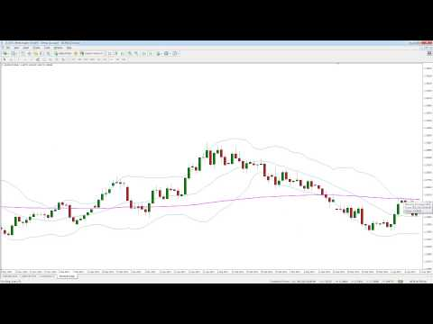 Video thumbnail for youtube video Bollinger Bands: How to trade forex with them - [FOREX VIDEO]